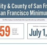 SF Minimum Wage Increases